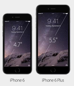 Смартфоны Apple iPhone 6 и iPhone 6 Plus