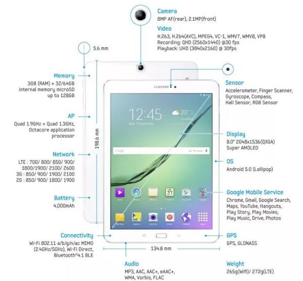 характеристики Samsung Galaxy Tab S2 9.7 и 8.0